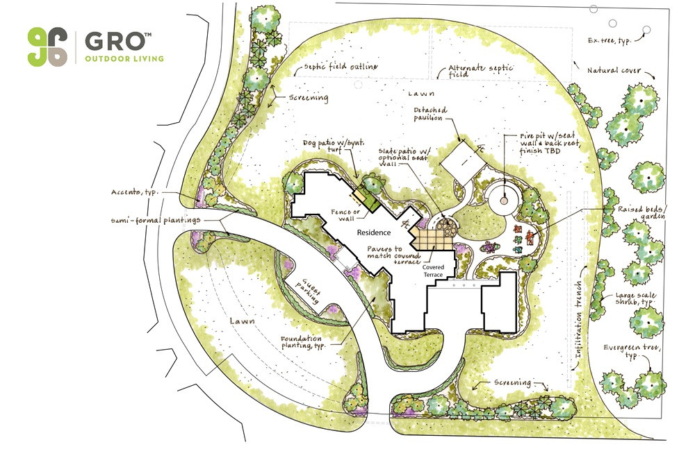 Gro S Landscape Design Process Gro Outdoor Living
